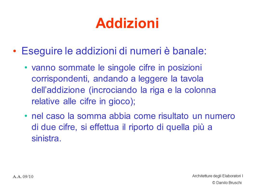 Addizioni Eseguire le addizioni di numeri è banale: