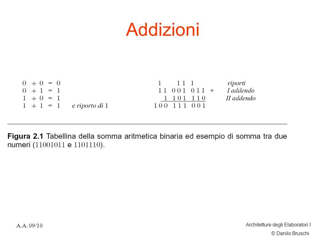 Addizioni A.A. 09/10 Architetture degli Elaboratori I
