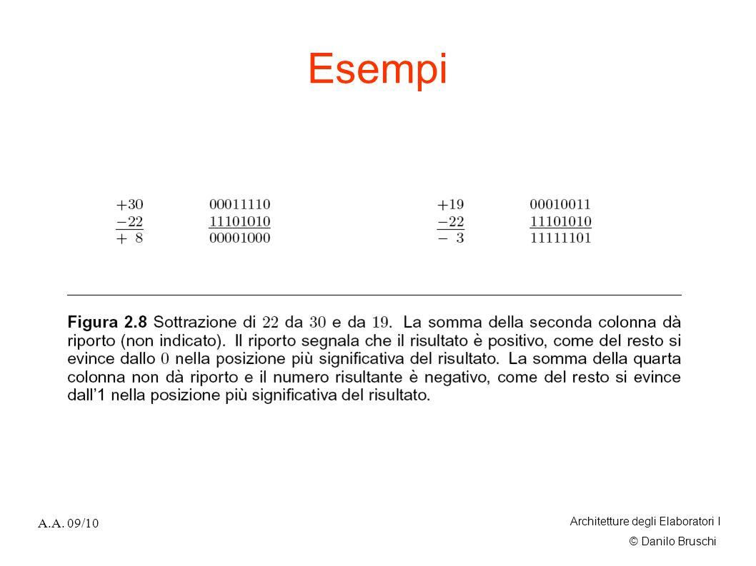 Esempi A.A. 09/10 Architetture degli Elaboratori I