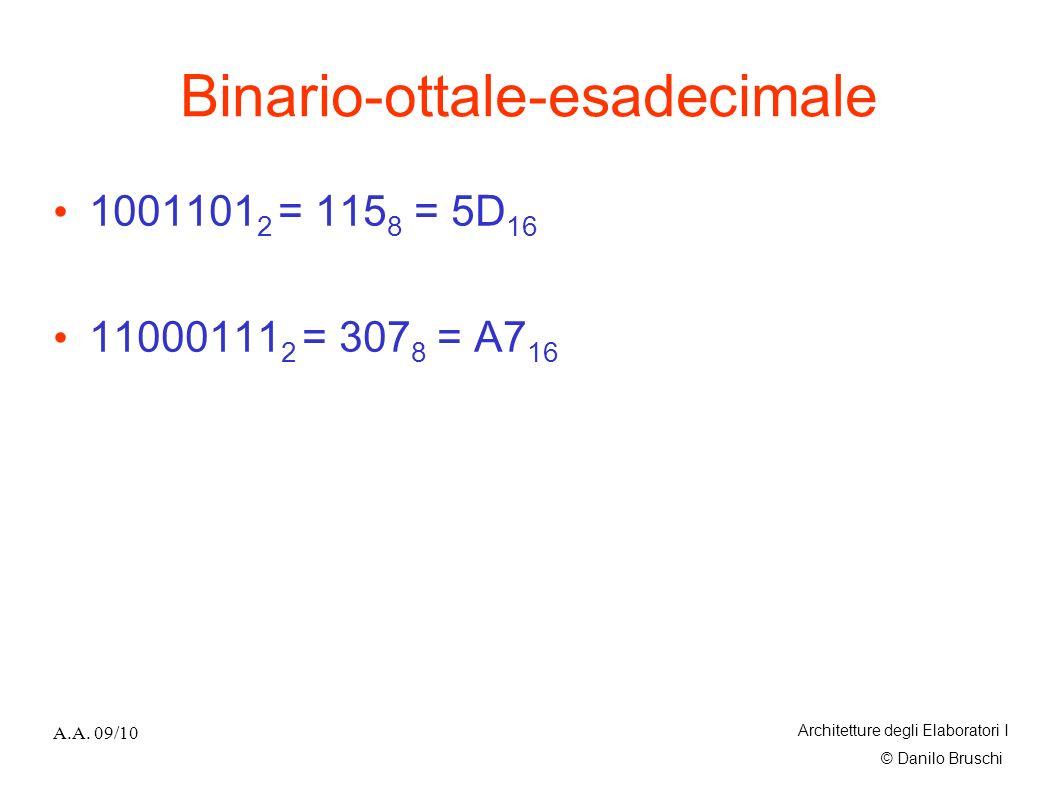 Binario-ottale-esadecimale