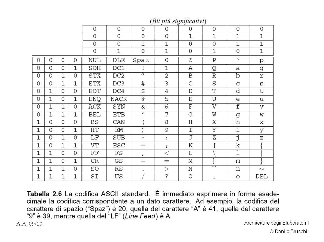 A.A. 09/10 Architetture degli Elaboratori I
