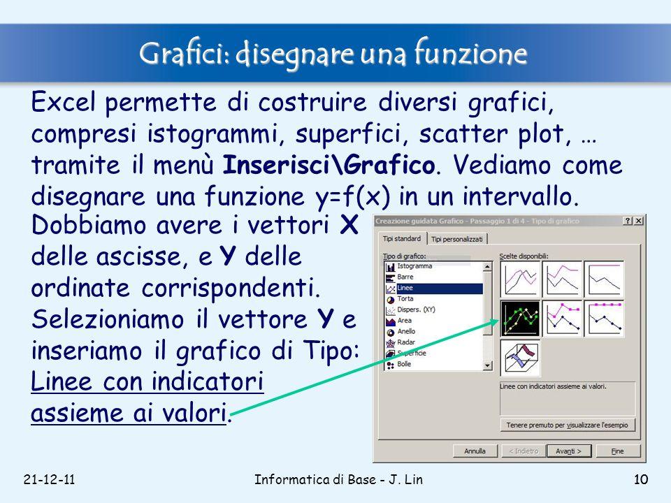 Grafici: disegnare una funzione