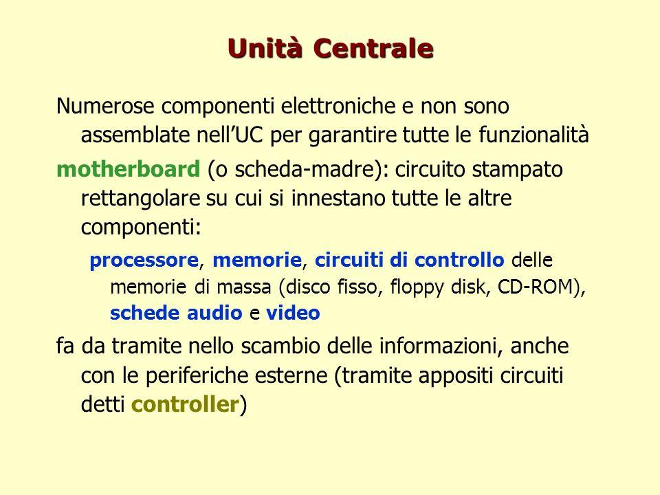 Unità Centrale Numerose componenti elettroniche e non sono assemblate nell'UC per garantire tutte le funzionalità.