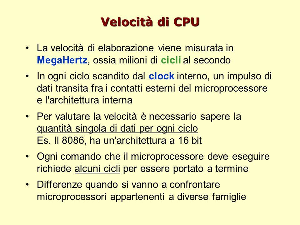 Velocità di CPU La velocità di elaborazione viene misurata in MegaHertz, ossia milioni di cicli al secondo.