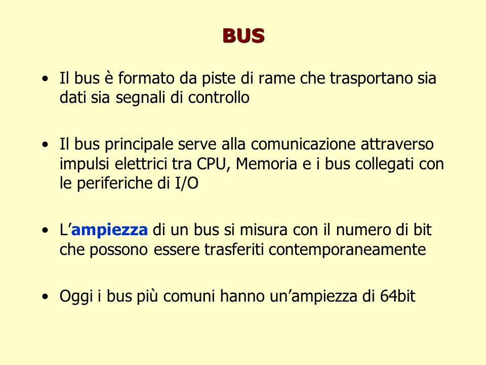 BUS Il bus è formato da piste di rame che trasportano sia dati sia segnali di controllo.