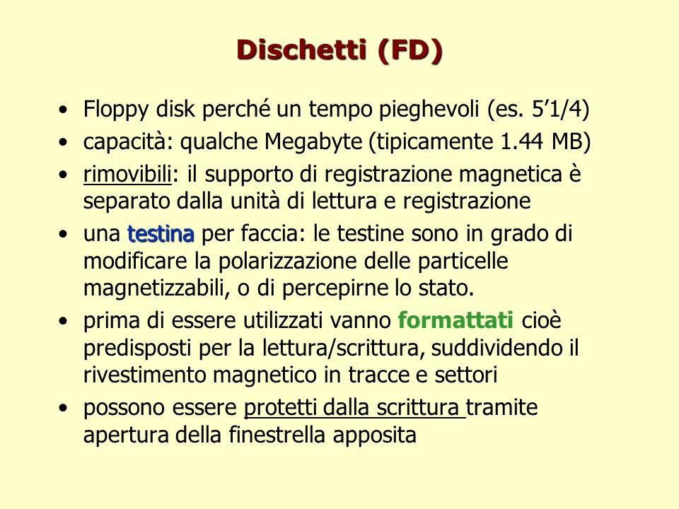 Dischetti (FD) Floppy disk perché un tempo pieghevoli (es. 5'1/4)