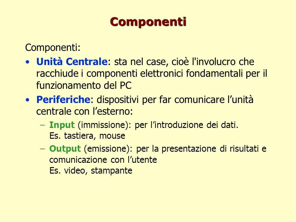 Componenti Componenti: