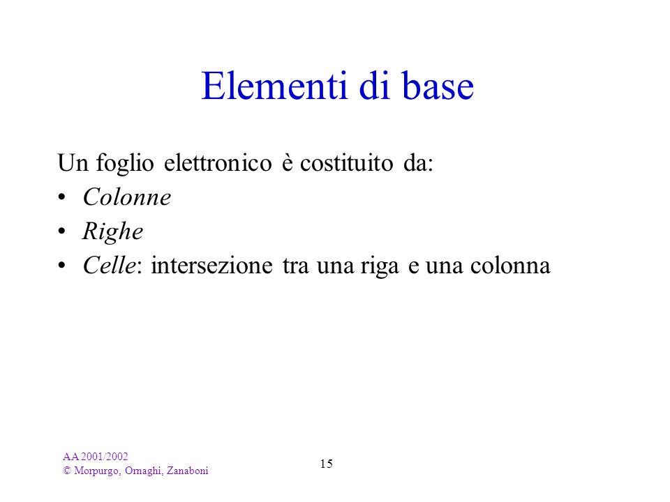 Elementi di base Un foglio elettronico è costituito da: Colonne Righe