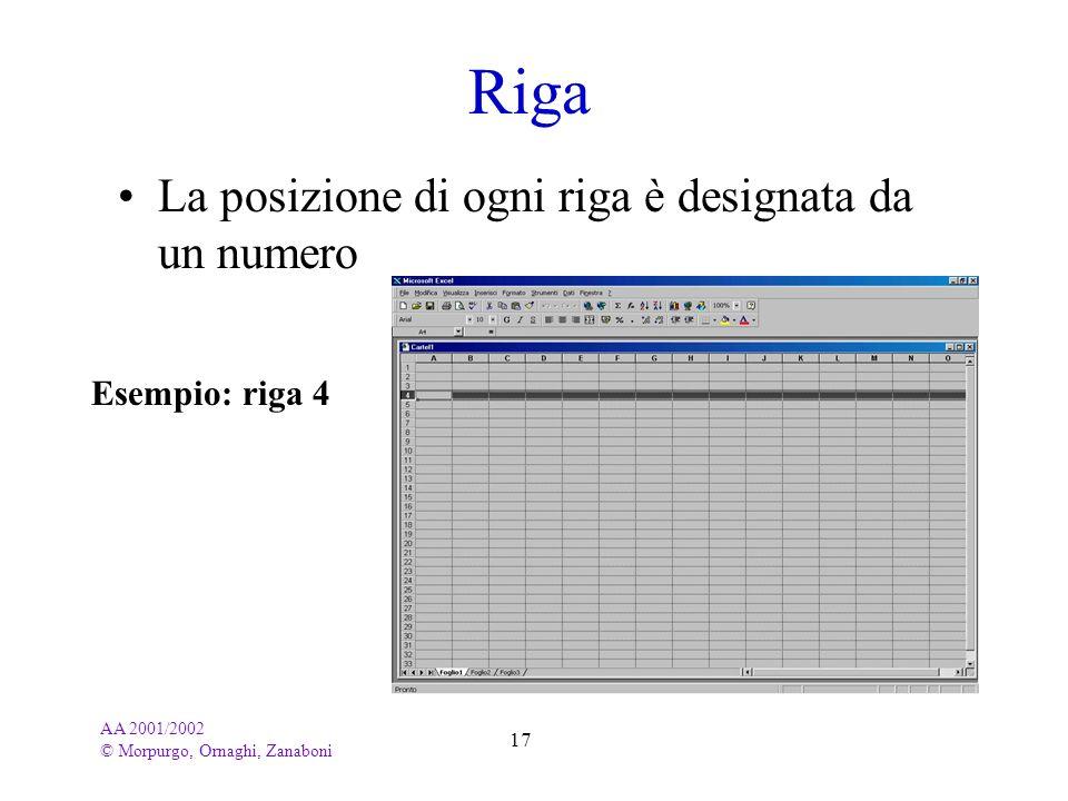 Riga La posizione di ogni riga è designata da un numero