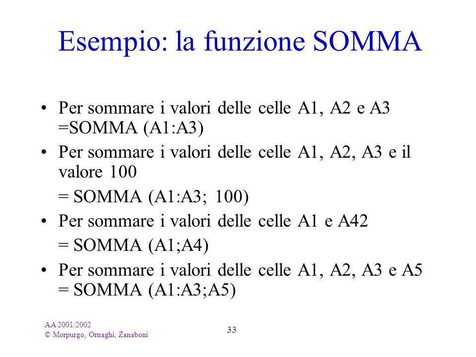 Esempio: la funzione SOMMA