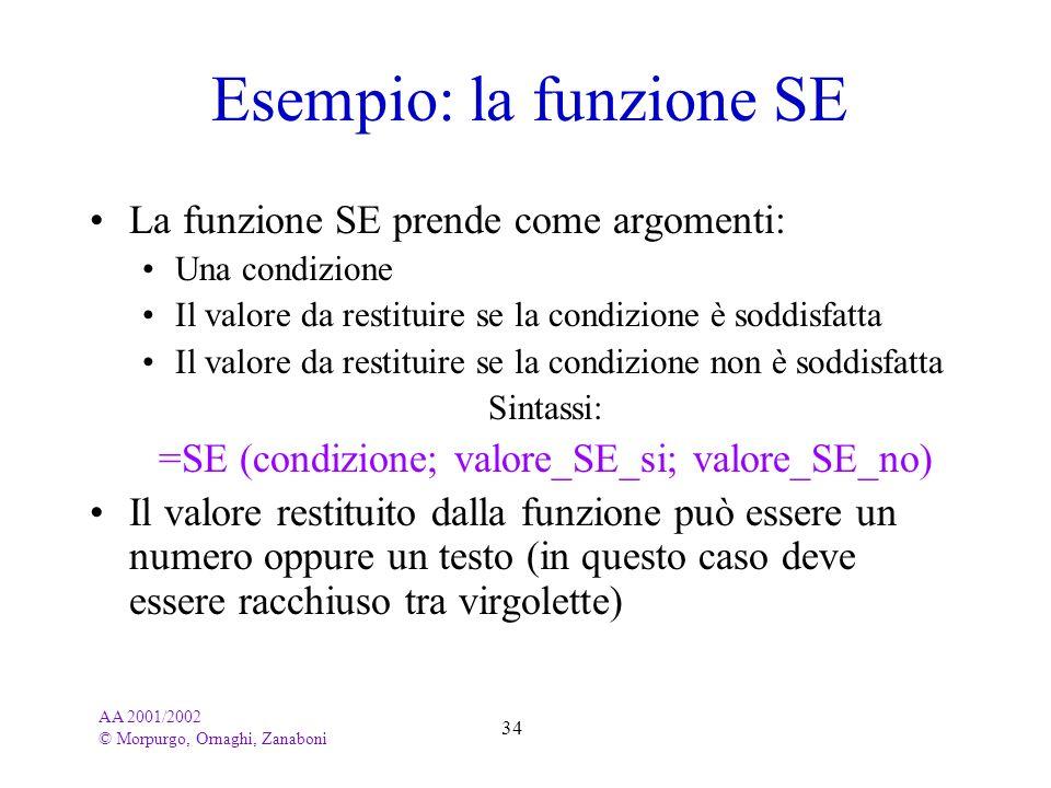 Esempio: la funzione SE