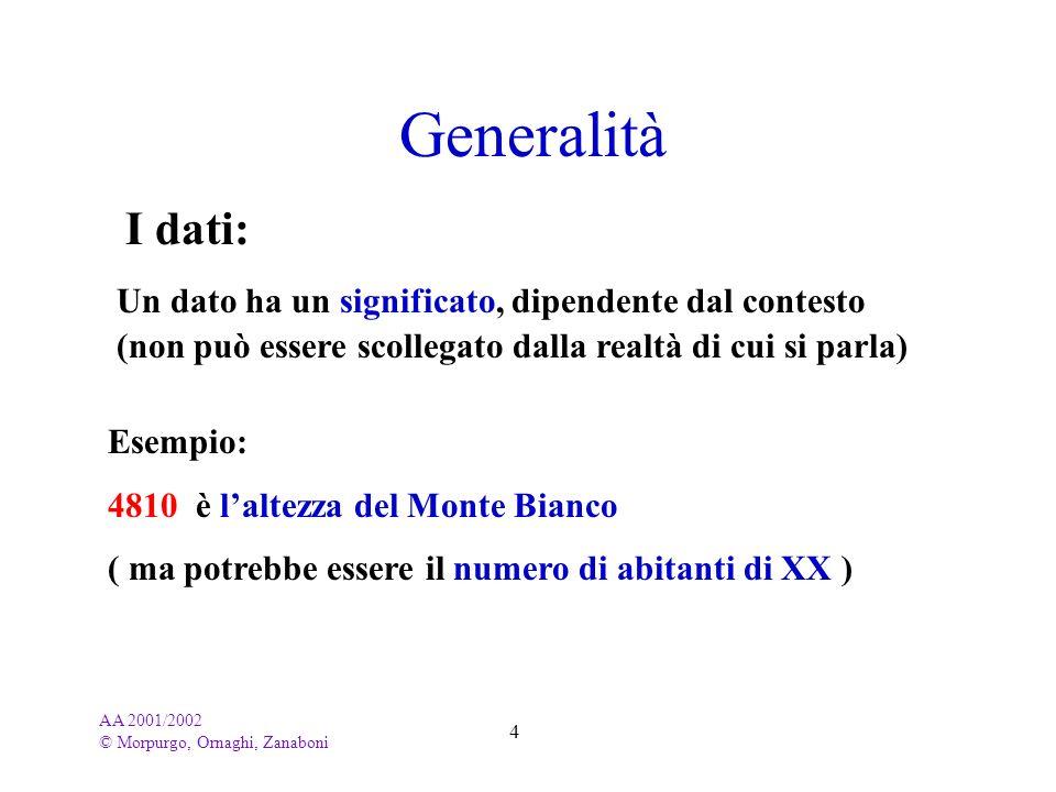 Generalità I dati: Un dato ha un significato, dipendente dal contesto