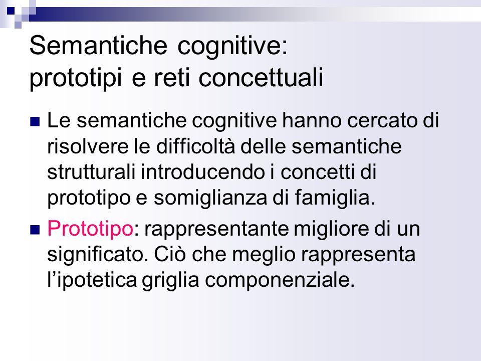 Semantiche cognitive: prototipi e reti concettuali