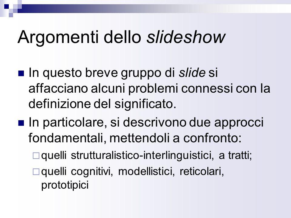 Argomenti dello slideshow