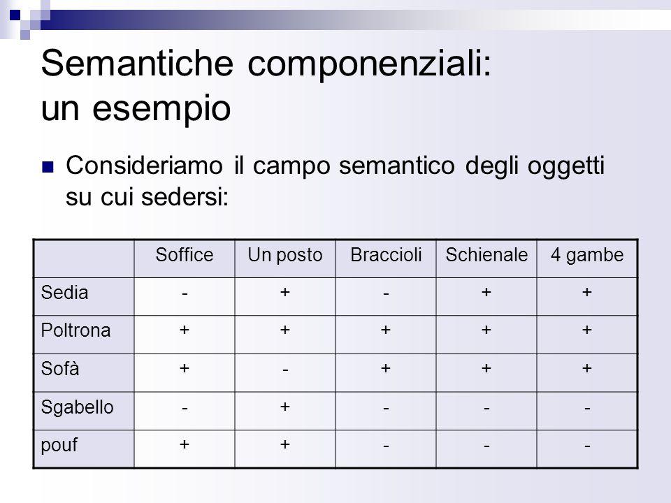 Semantiche componenziali: un esempio