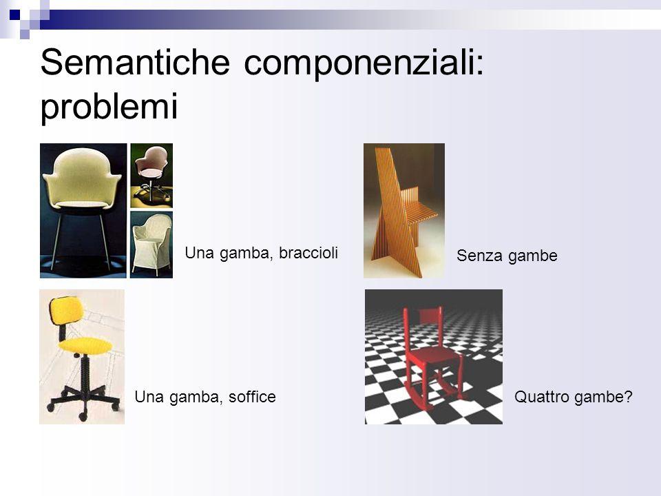 Semantiche componenziali: problemi