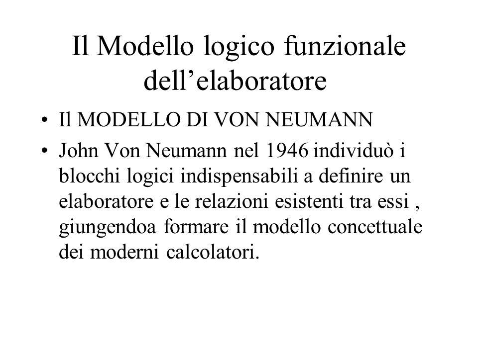 Il Modello logico funzionale dell'elaboratore