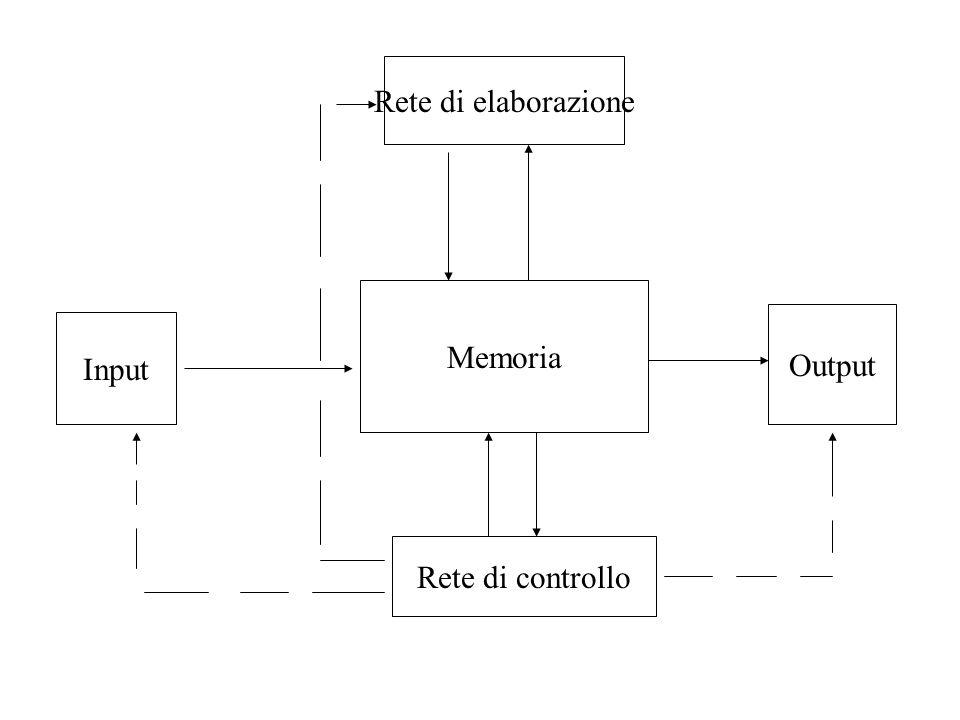 Rete di elaborazione Memoria Output Input Rete di controllo