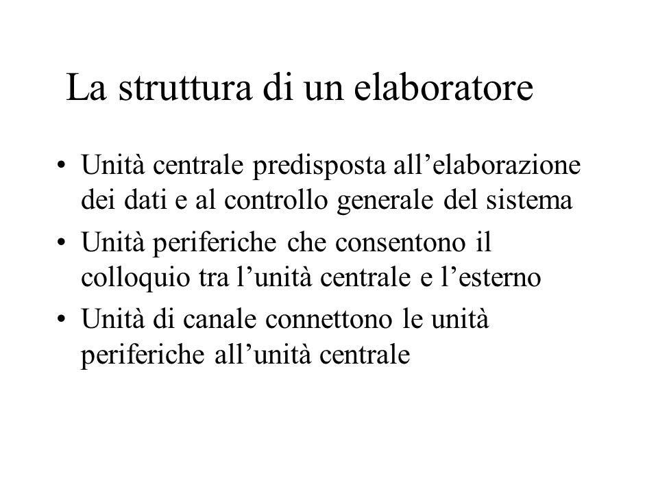 La struttura di un elaboratore