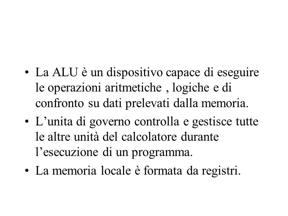 La ALU è un dispositivo capace di eseguire le operazioni aritmetiche , logiche e di confronto su dati prelevati dalla memoria.