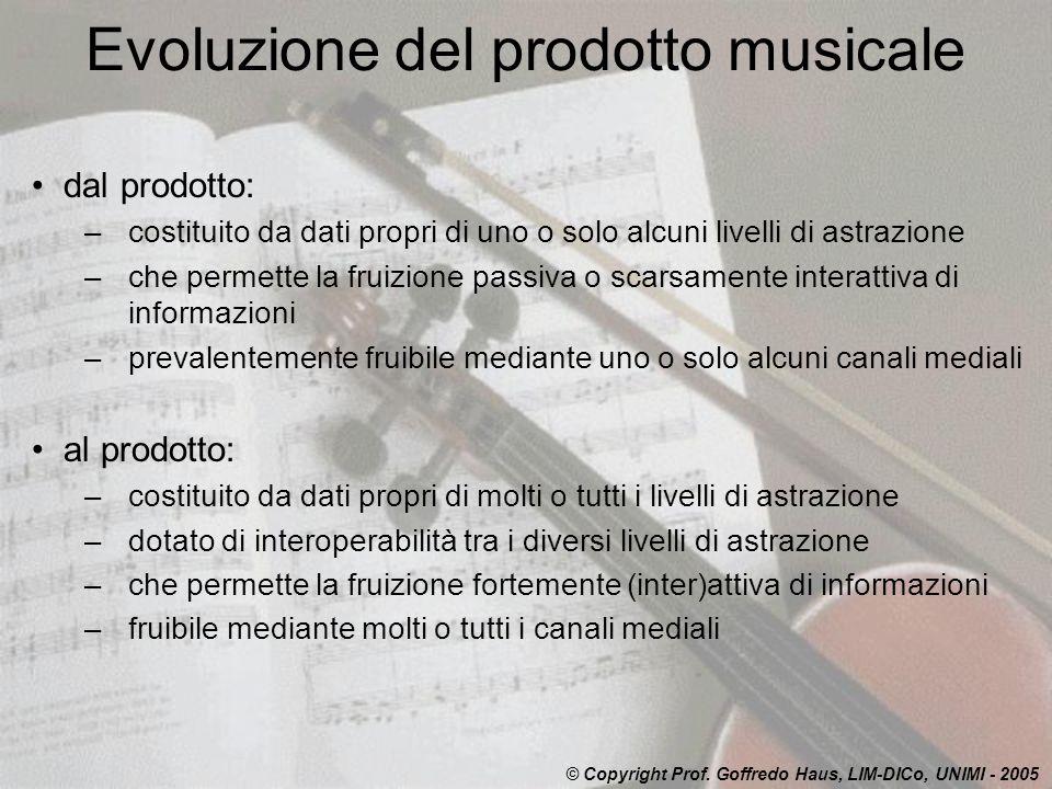 Evoluzione del prodotto musicale