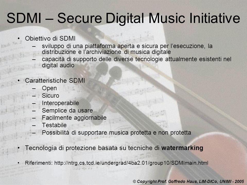 SDMI – Secure Digital Music Initiative