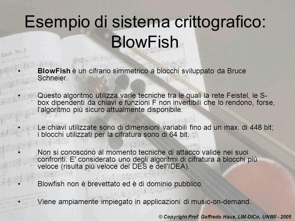 Esempio di sistema crittografico: BlowFish