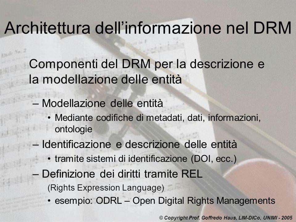 Architettura dell'informazione nel DRM