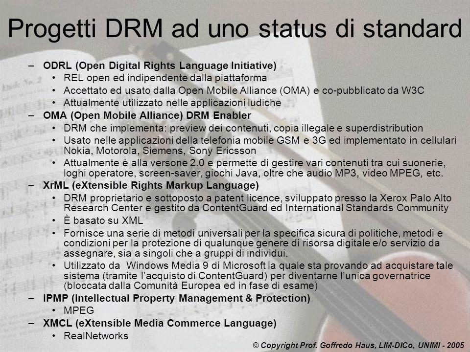 Progetti DRM ad uno status di standard