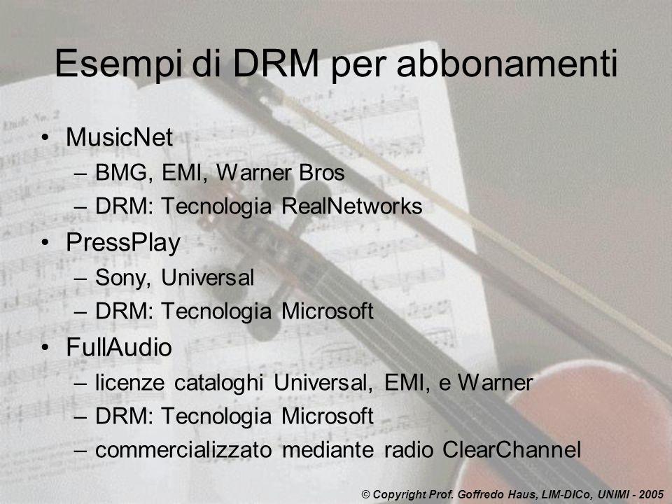 Esempi di DRM per abbonamenti
