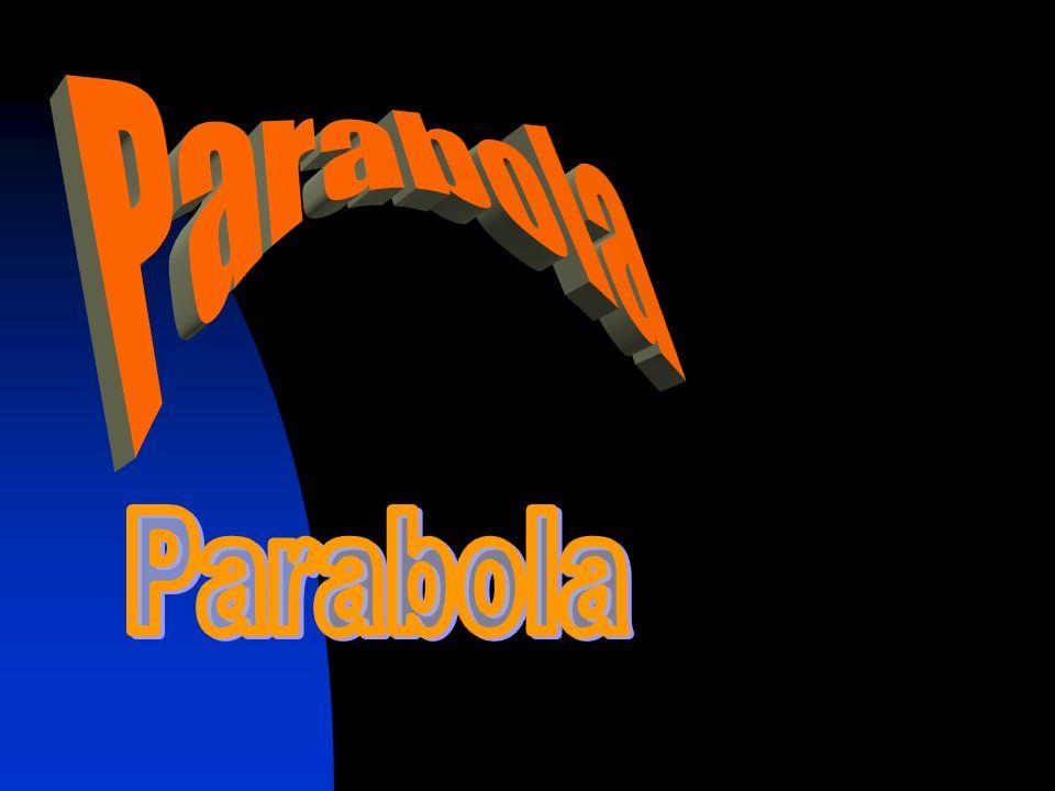 Parabola Parabola