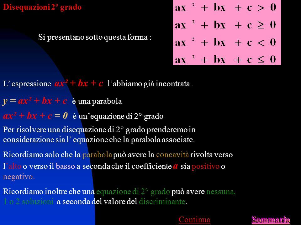 y = ax² + bx + c è una parabola