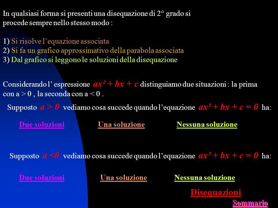 In qualsiasi forma si presenti una disequazione di 2° grado si procede sempre nello stesso modo :
