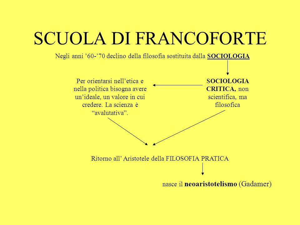SCUOLA DI FRANCOFORTE Negli anni '60-'70 declino della filosofia sostituita dalla SOCIOLOGIA.