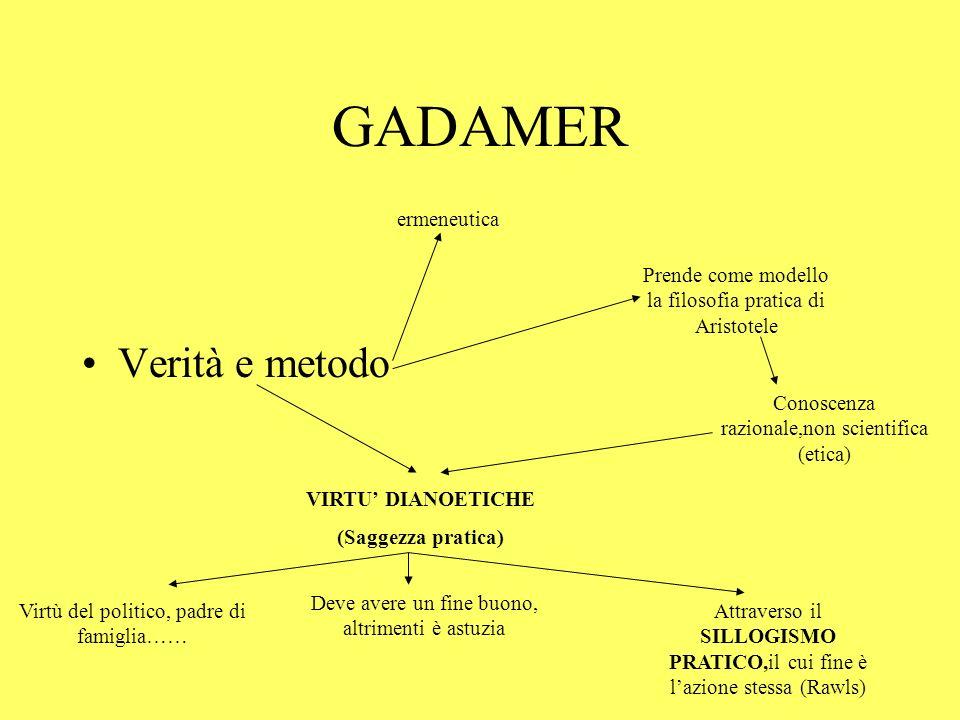 GADAMER Verità e metodo ermeneutica