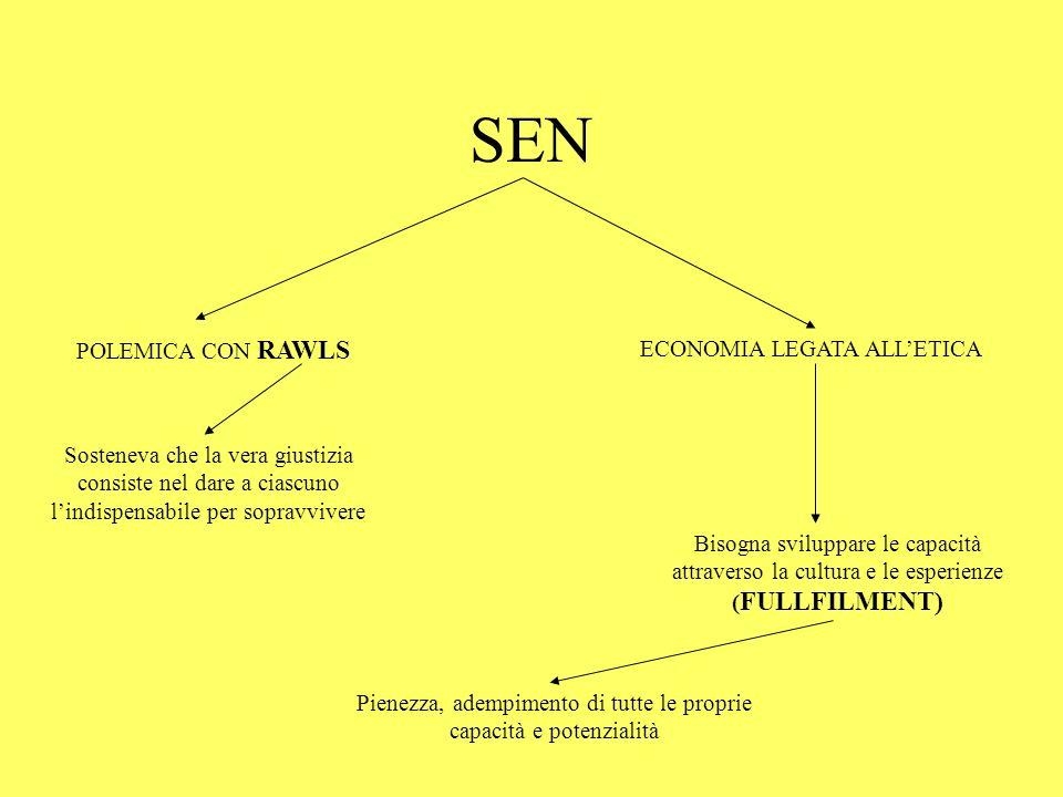 SEN POLEMICA CON RAWLS ECONOMIA LEGATA ALL'ETICA