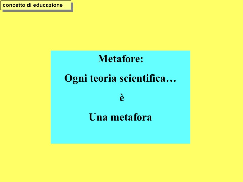 Ogni teoria scientifica…