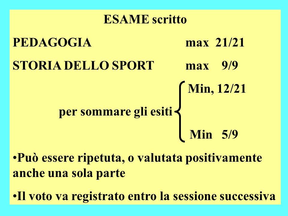 ESAME scritto PEDAGOGIA max 21/21. STORIA DELLO SPORT max 9/9. Min, 12/21.