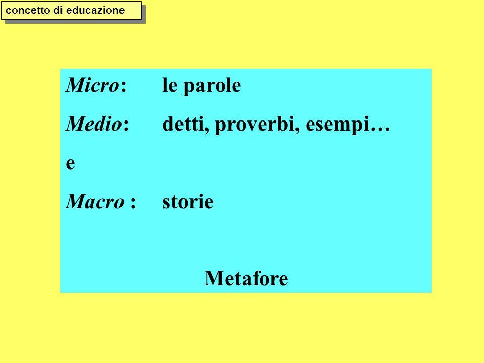 Medio: detti, proverbi, esempi… e Macro : storie