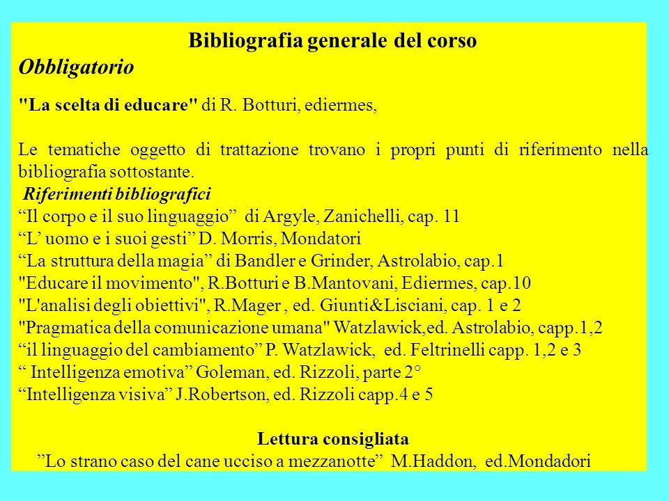 Bibliografia generale del corso