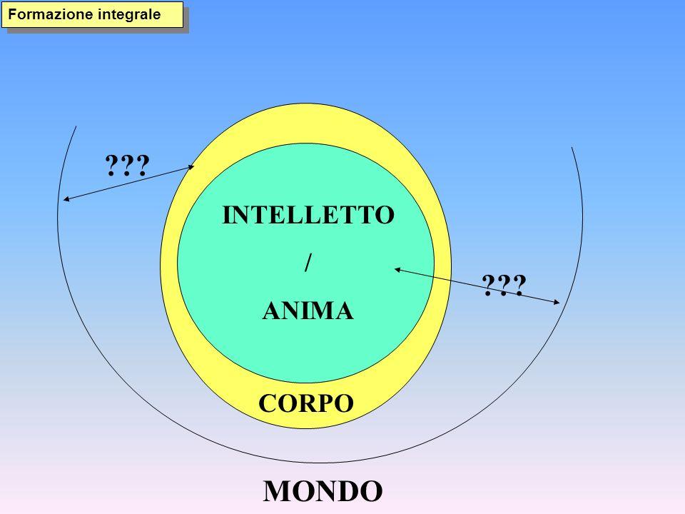 Formazione integrale INTELLETTO / ANIMA CORPO MONDO