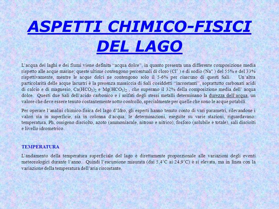 ASPETTI CHIMICO-FISICI DEL LAGO