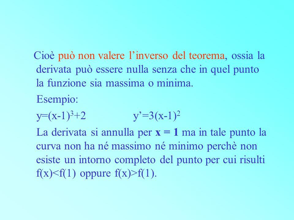 Cioè può non valere l'inverso del teorema, ossia la derivata può essere nulla senza che in quel punto la funzione sia massima o minima.