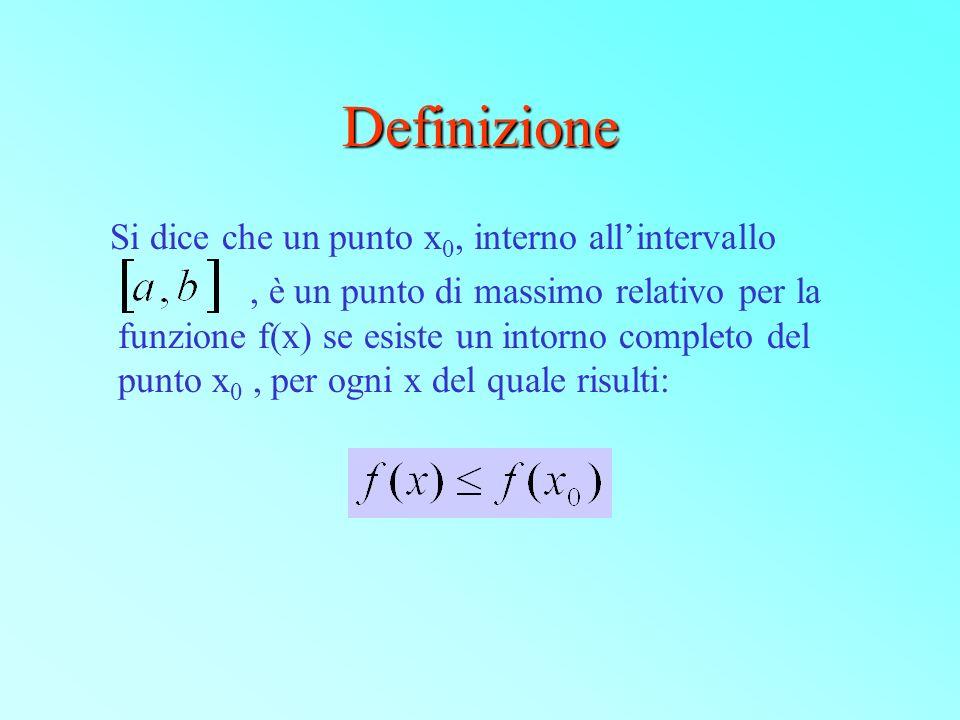 Definizione Si dice che un punto x0, interno all'intervallo