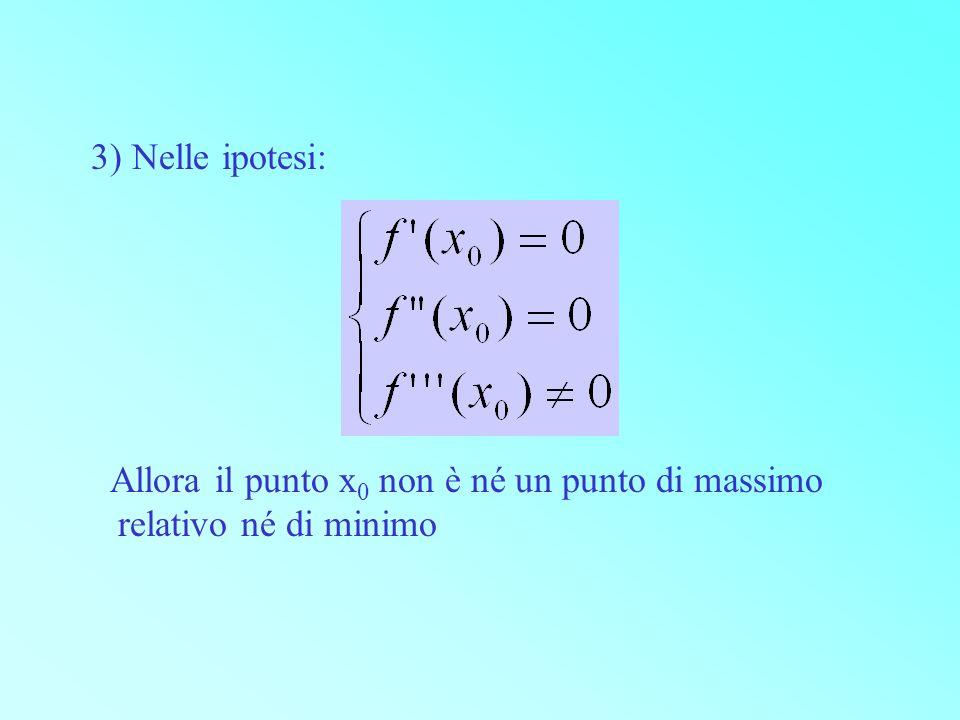 3) Nelle ipotesi: Allora il punto x0 non è né un punto di massimo relativo né di minimo
