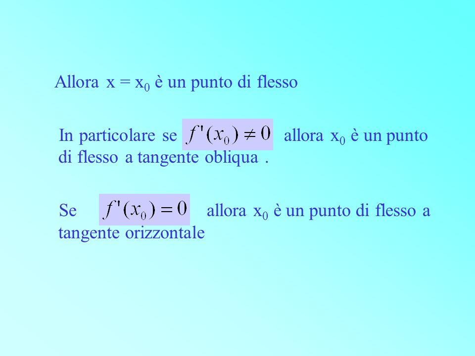 Allora x = x0 è un punto di flesso