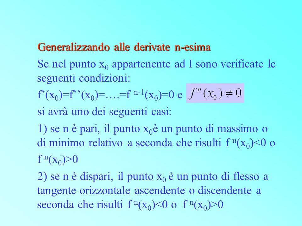 Generalizzando alle derivate n-esima