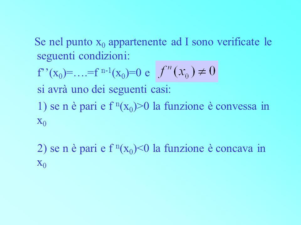 Se nel punto x0 appartenente ad I sono verificate le seguenti condizioni: