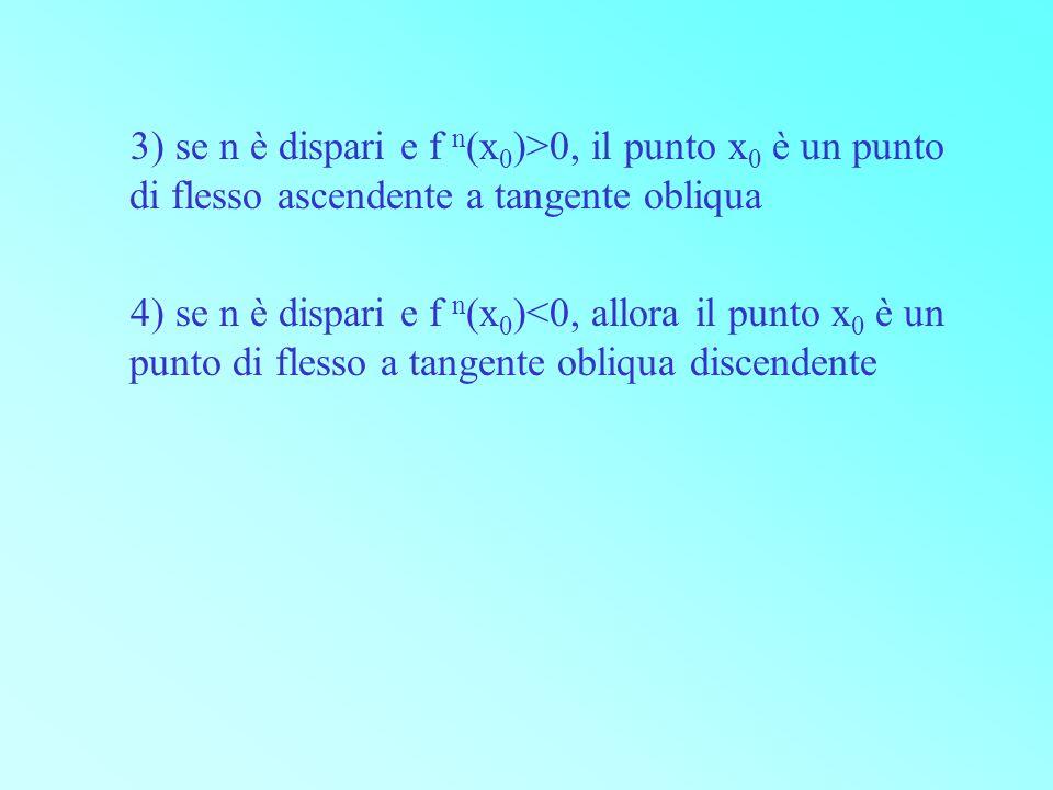 3) se n è dispari e f n(x0)>0, il punto x0 è un punto di flesso ascendente a tangente obliqua