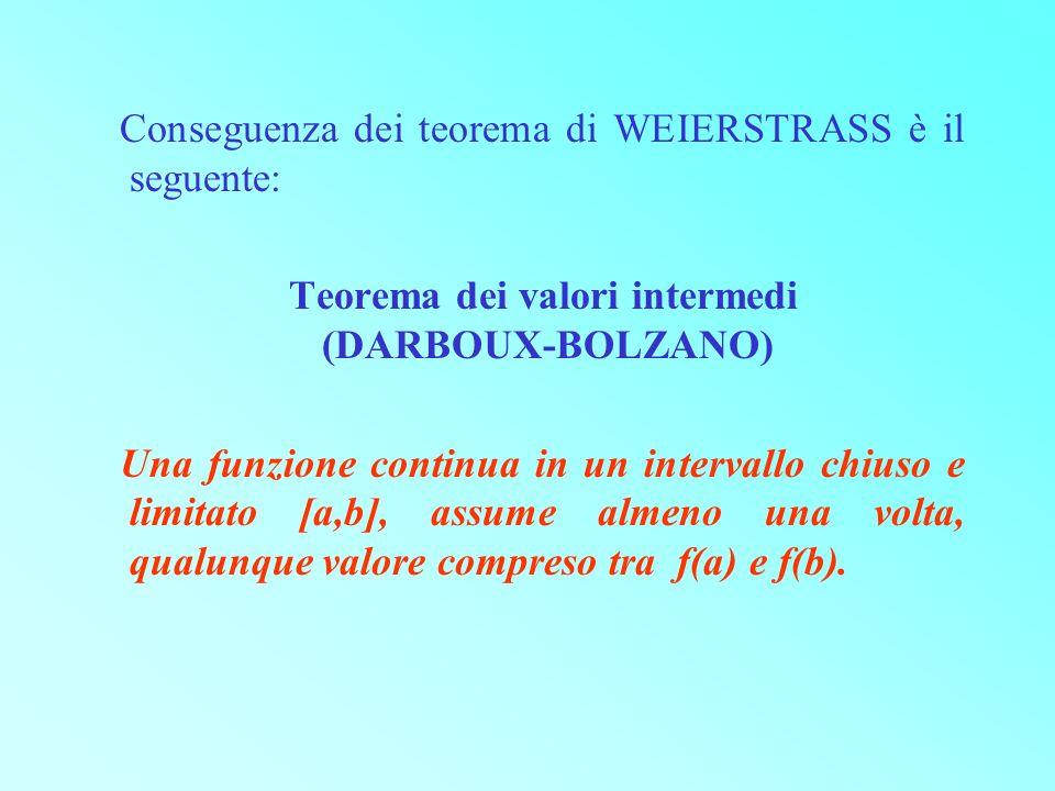 Teorema dei valori intermedi (DARBOUX‑BOLZANO)